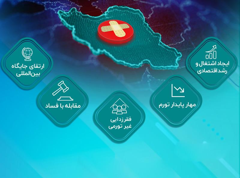رونمایی بخشخصوصی از بسته نجات اقتصاد ایران